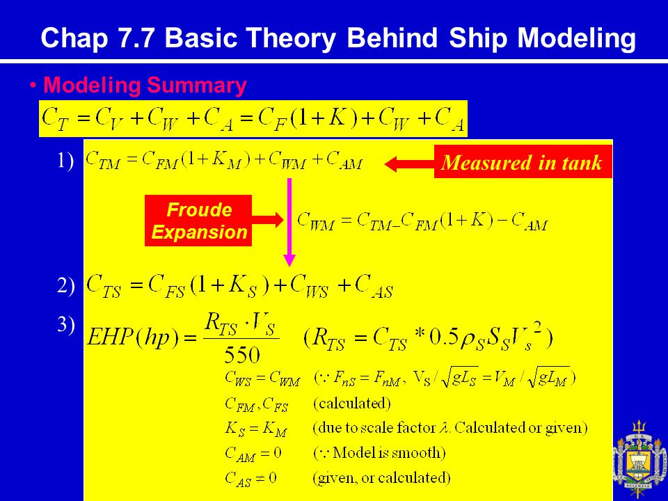 Chap 7.7 Basic Theory Behind Ship Modeling