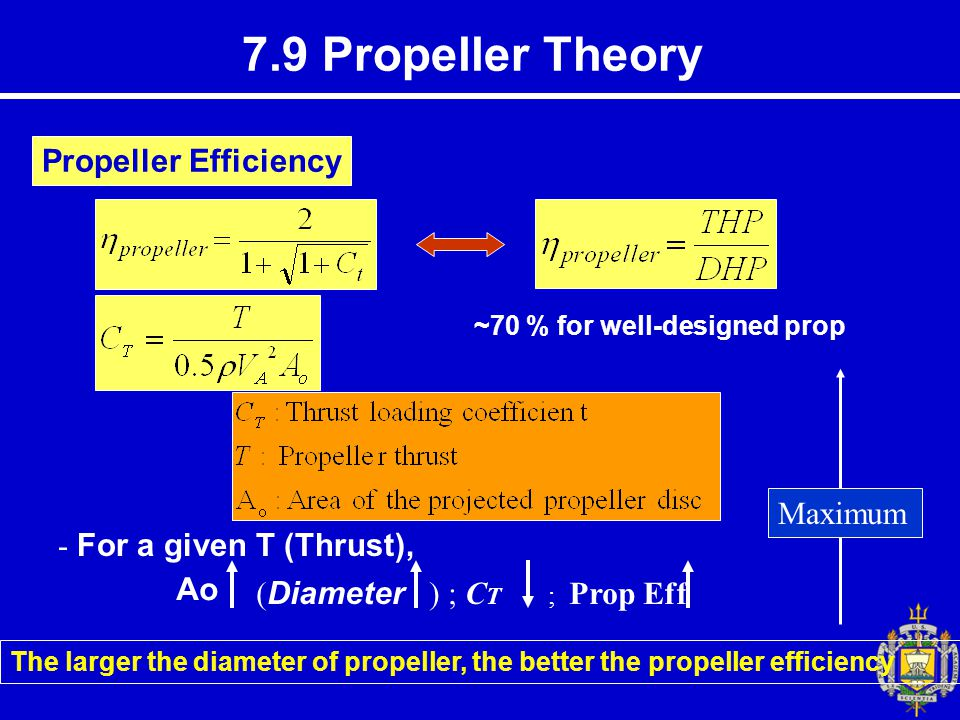 7.9 Propeller Theory Propeller Efficiency Maximum
