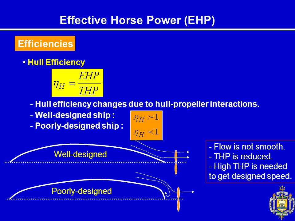 Effective Horse Power (EHP)