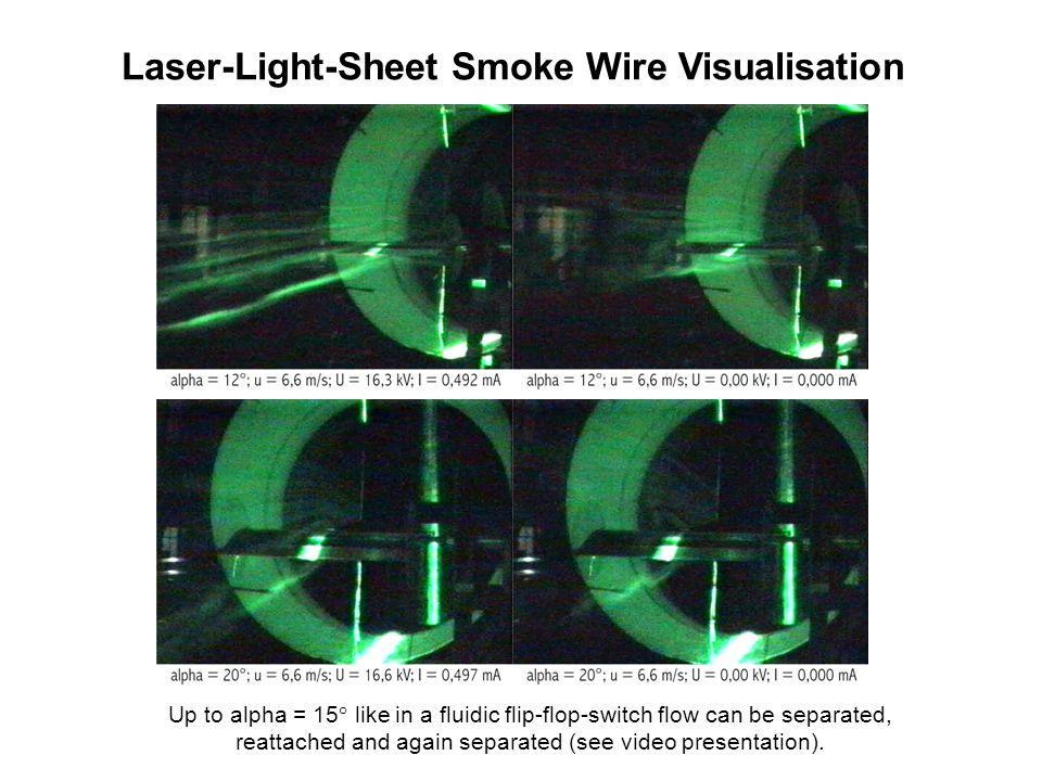 Laser-Light-Sheet Smoke Wire Visualisation
