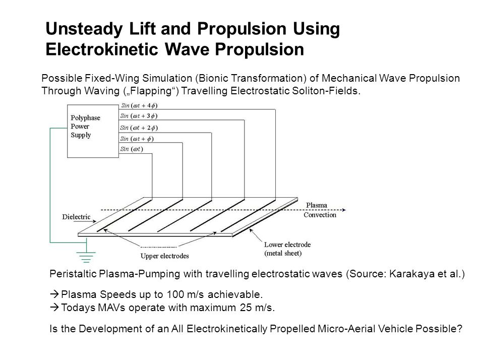 Unsteady Lift and Propulsion Using Electrokinetic Wave Propulsion