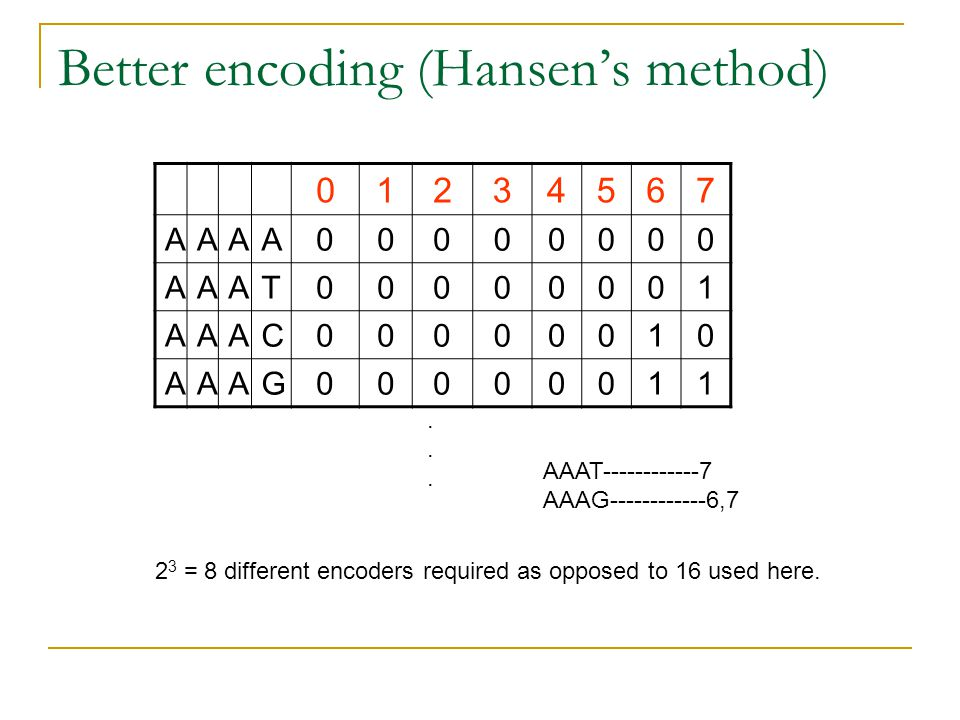 Better encoding (Hansen's method)