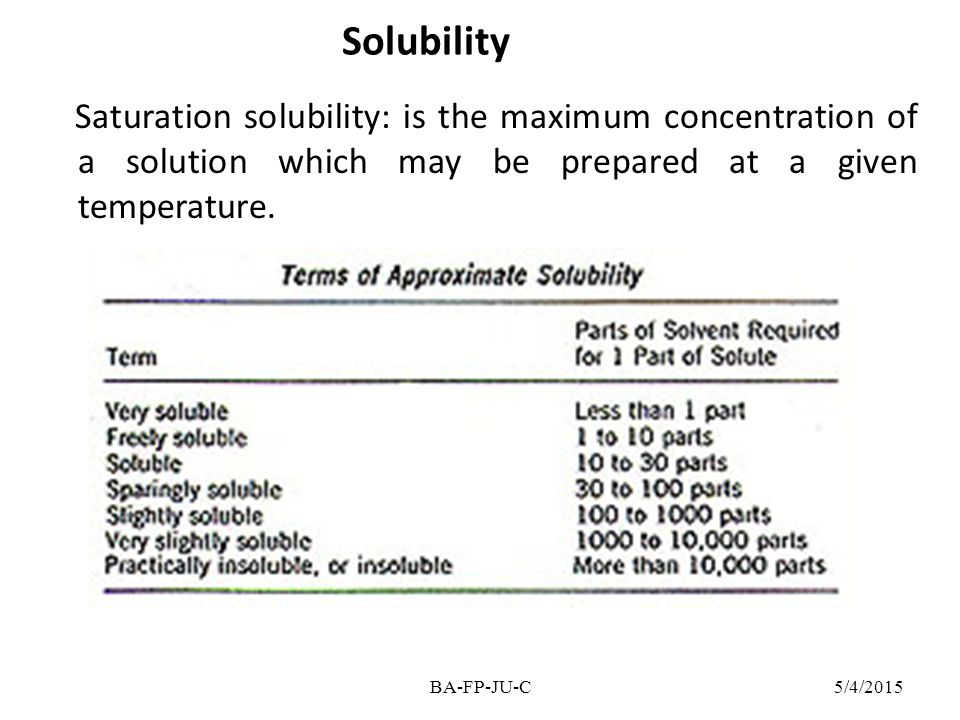 Solubility 4/14/2017. Saturation solubility: is the maximum concentration of a solution which may be prepared at a given temperature.