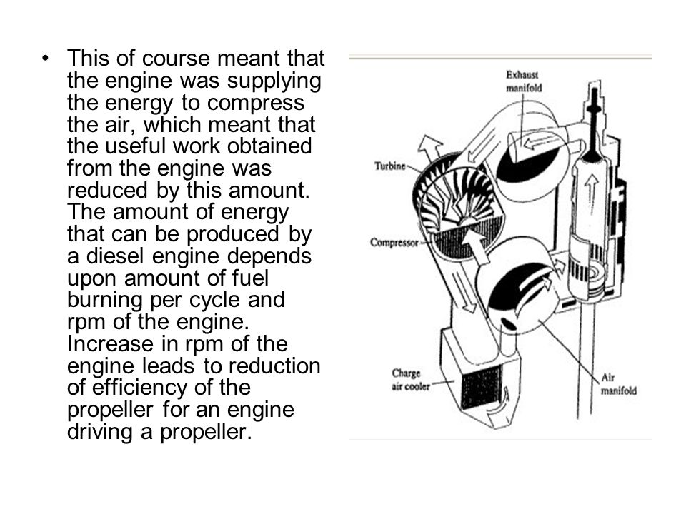 This of course meant that the engine was supplying the energy to compress the air, which meant that the useful work obtained from the engine was reduced by this amount.