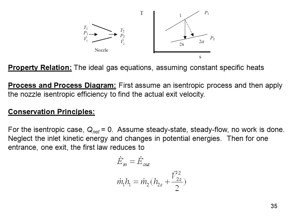 Property Relation: The ideal gas equations, assuming constant specific heats