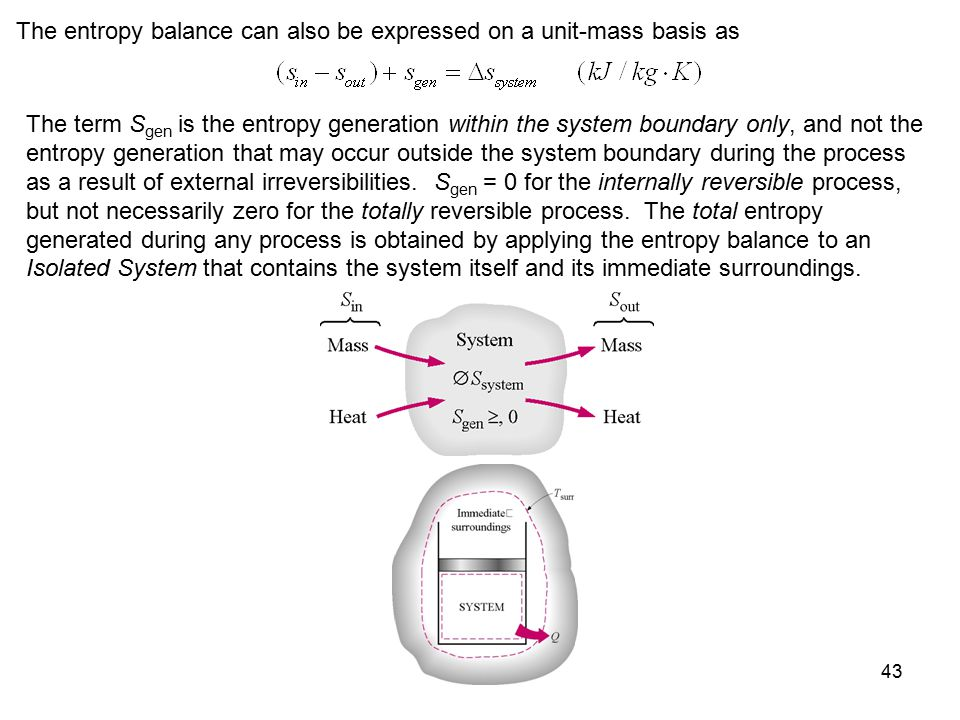 The entropy balance can also be expressed on a unit-mass basis as