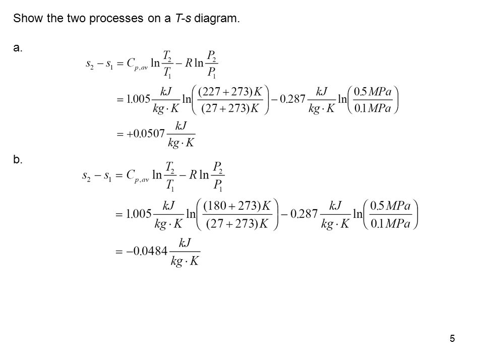 Show the two processes on a T-s diagram.