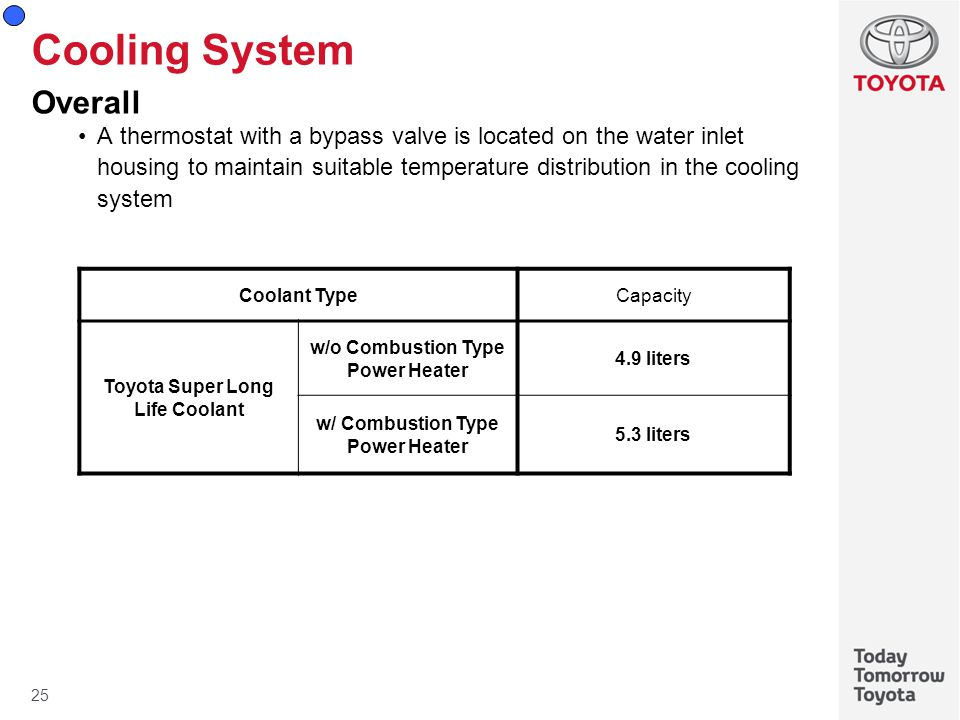 Cooling System Overall