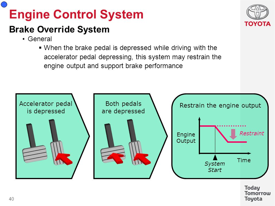 Engine Control System Brake Override System General