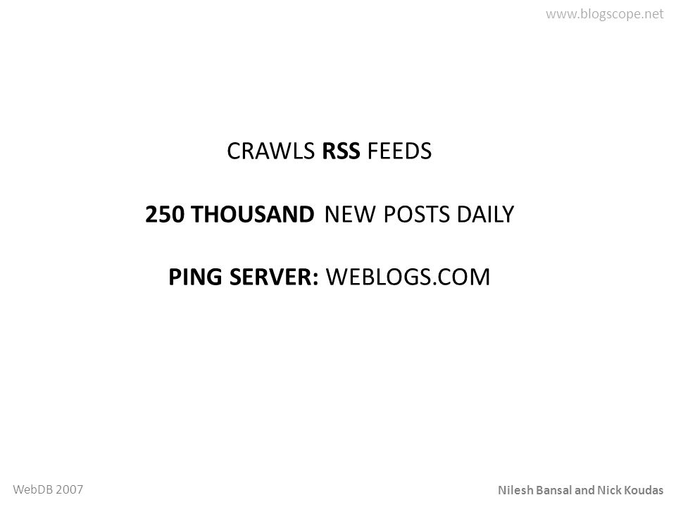 250 THOUSAND NEW POSTS DAILY PING SERVER: WEBLOGS.COM