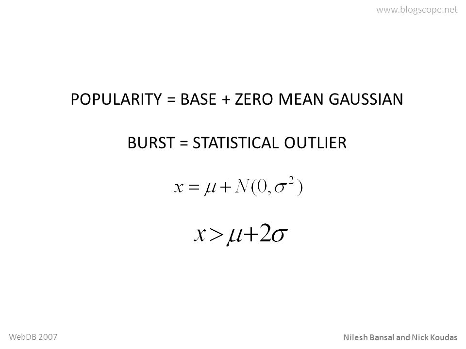 POPULARITY = BASE + ZERO MEAN GAUSSIAN BURST = STATISTICAL OUTLIER