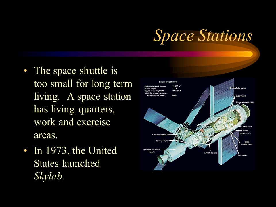 Space Stations The space shuttle is too small for long term living. A space station has living quarters, work and exercise areas.