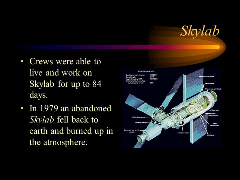 Skylab Crews were able to live and work on Skylab for up to 84 days.