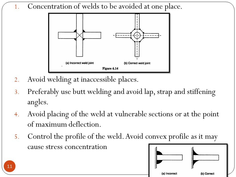 Concentration of welds to be avoided at one place.