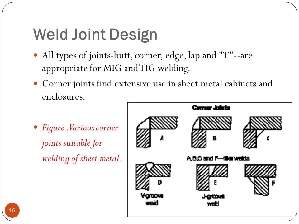 Weld Joint Design All types of joints-butt, corner, edge, lap and T --are appropriate for MIG and TIG welding.