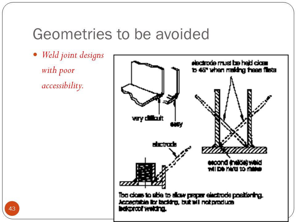 Geometries to be avoided