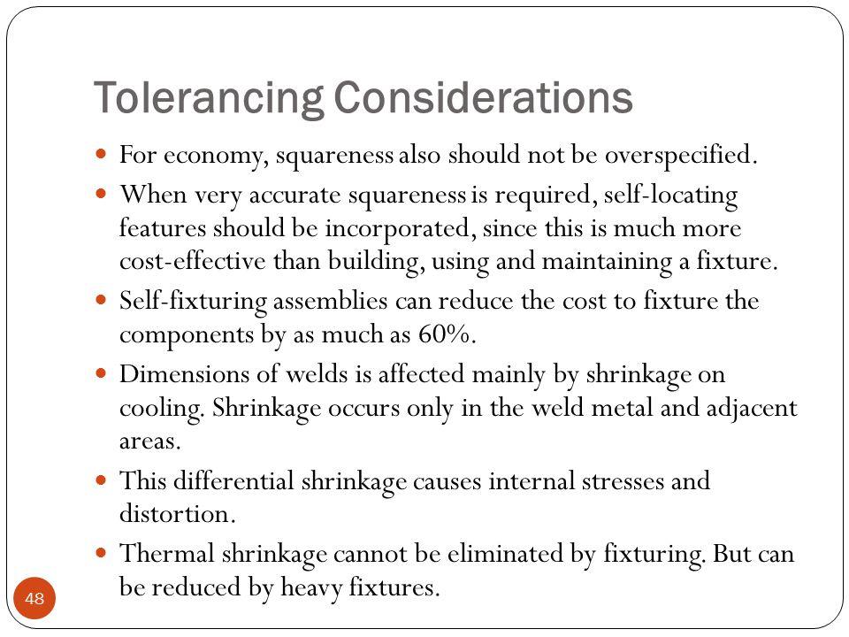 Tolerancing Considerations
