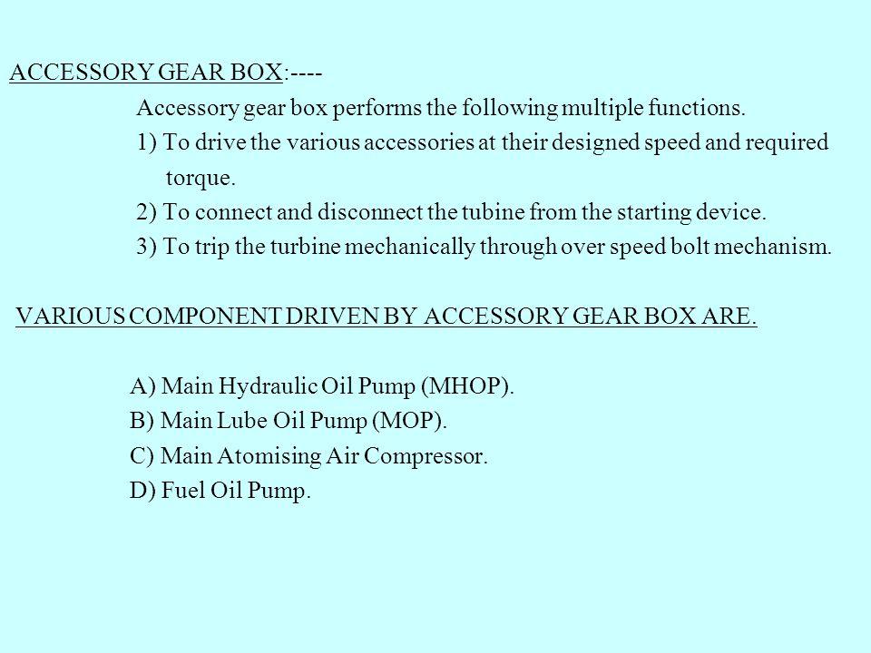 ACCESSORY GEAR BOX:----