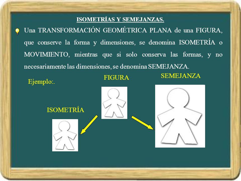 ISOMETRÍAS Y SEMEJANZAS.