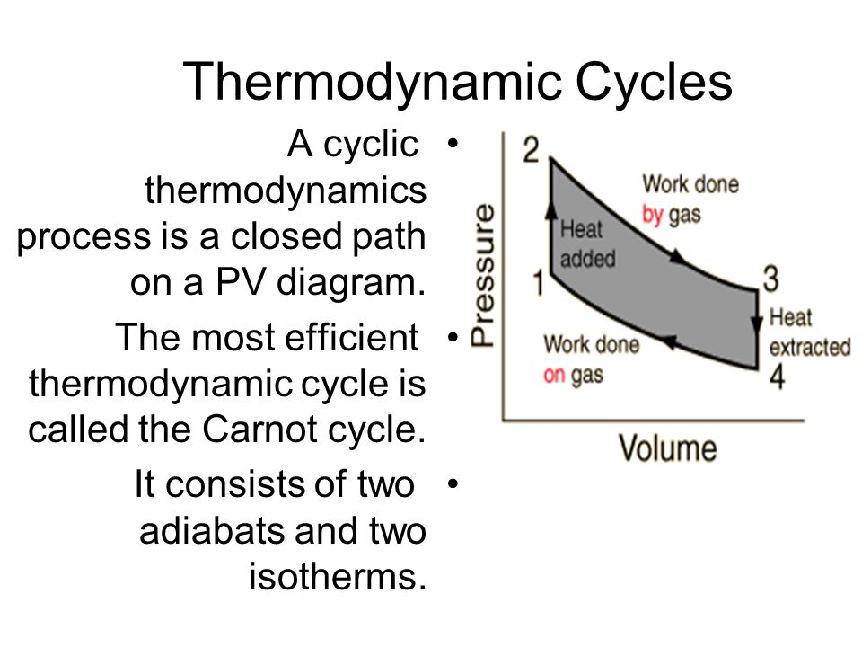 Thermodynamic Cycles A cyclic thermodynamics process is a closed path on a PV diagram.