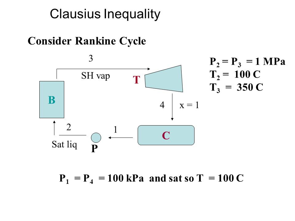 Clausius Inequality Consider Rankine Cycle T B C P P2 = P3 = 1 MPa