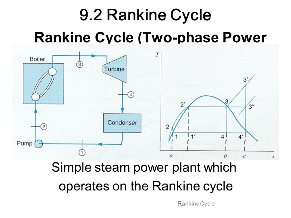9.2 Rankine Cycle Rankine Cycle (Two-phase Power Cycle)