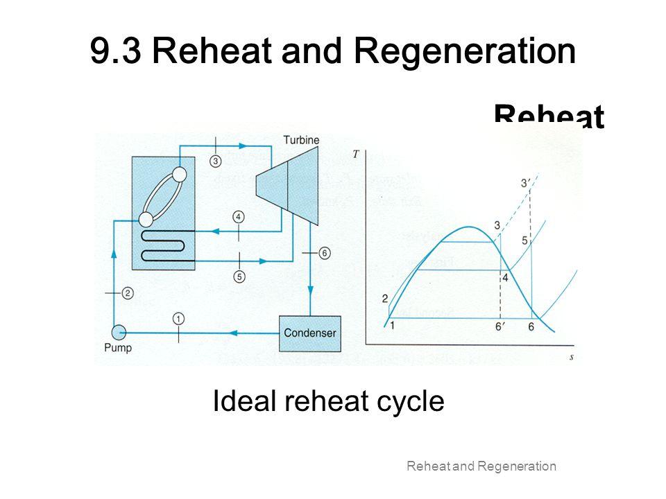 9.3 Reheat and Regeneration