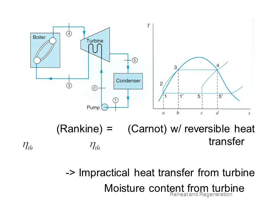 Ideal regenerative cycle (Rankine) = (Carnot) w/ reversible heat transfer -> Impractical heat transfer from turbine Moisture content from turbine