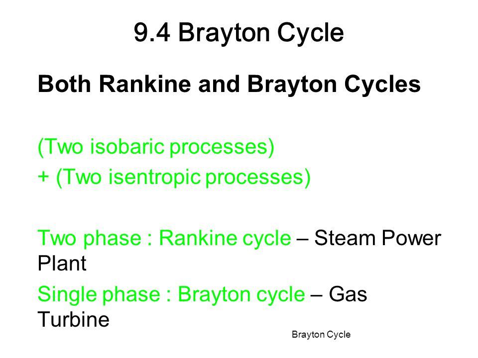 9.4 Brayton Cycle Both Rankine and Brayton Cycles