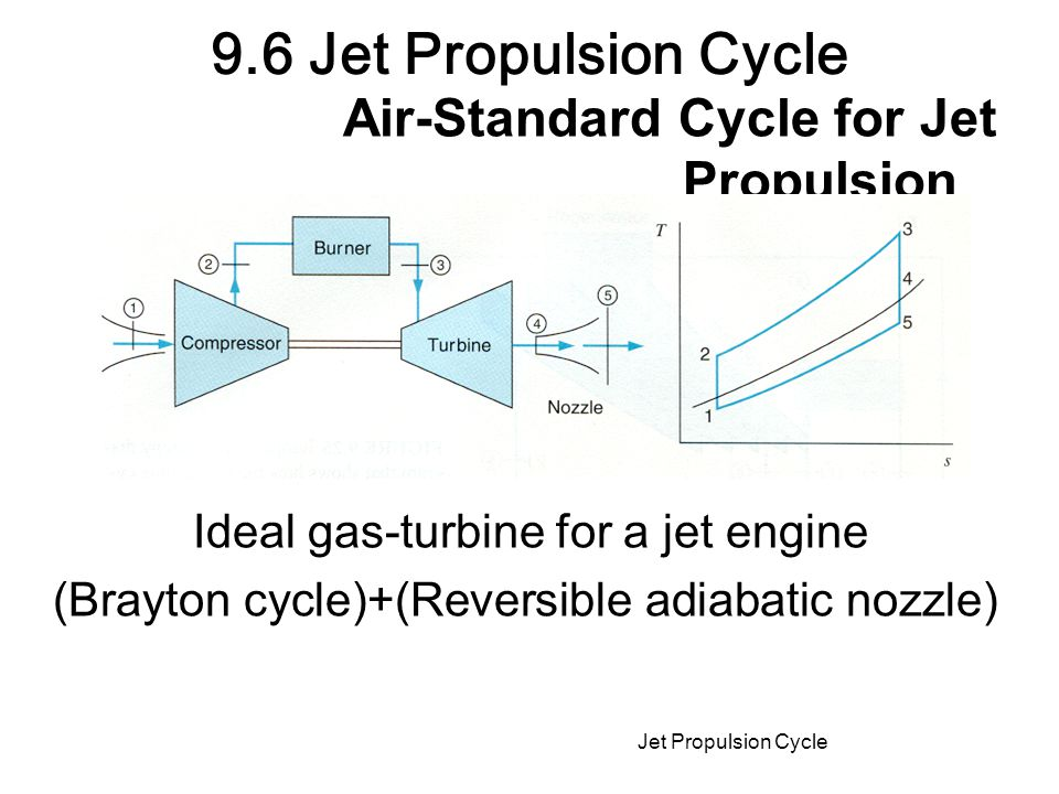 Ideal gas-turbine for a jet engine