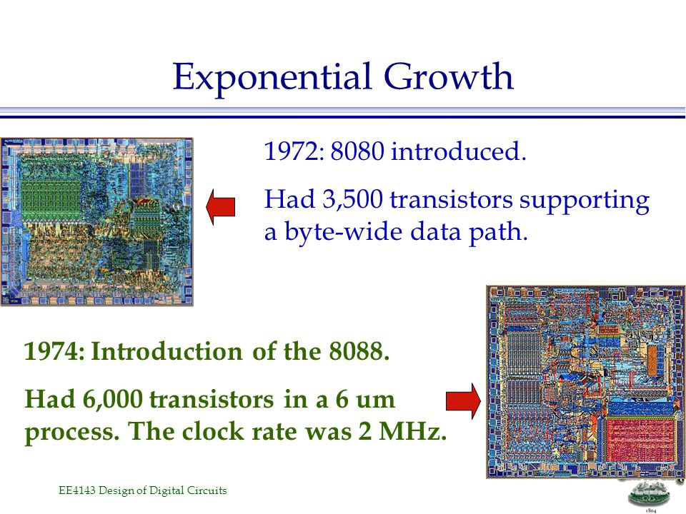 Exponential Growth 1972: 8080 introduced.