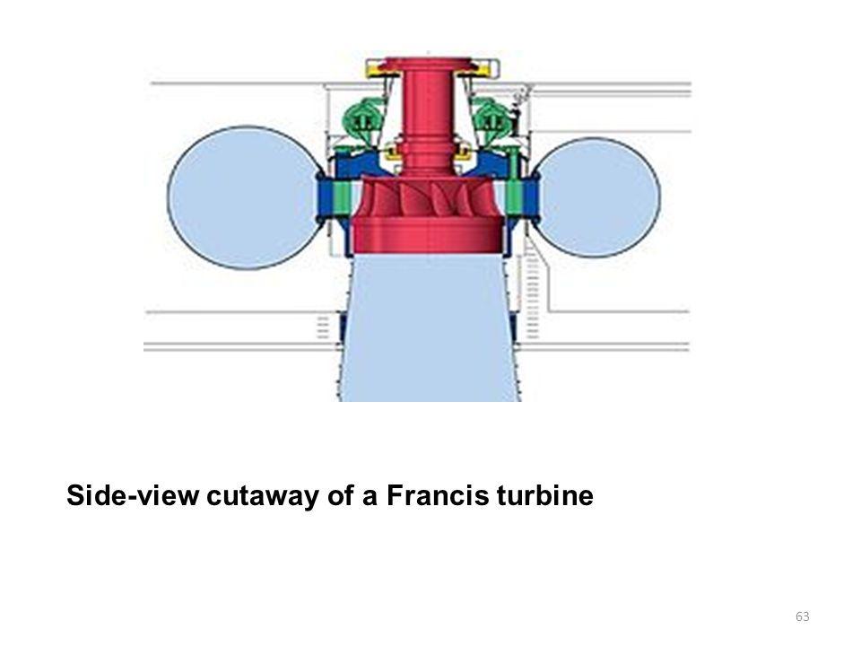 Side-view cutaway of a Francis turbine