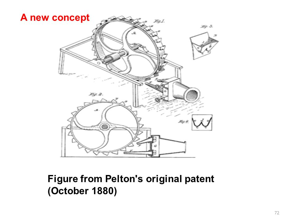 A new concept Figure from Pelton s original patent (October 1880)