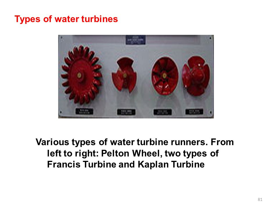 Types of water turbines