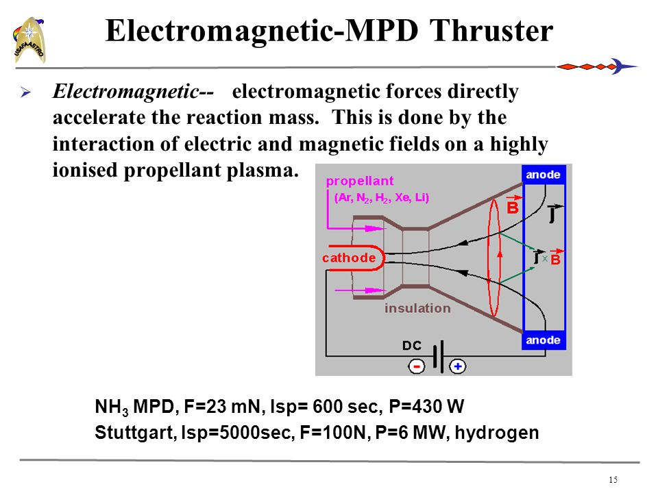 100+ Magnetic Plasma Propulsion – yasminroohi