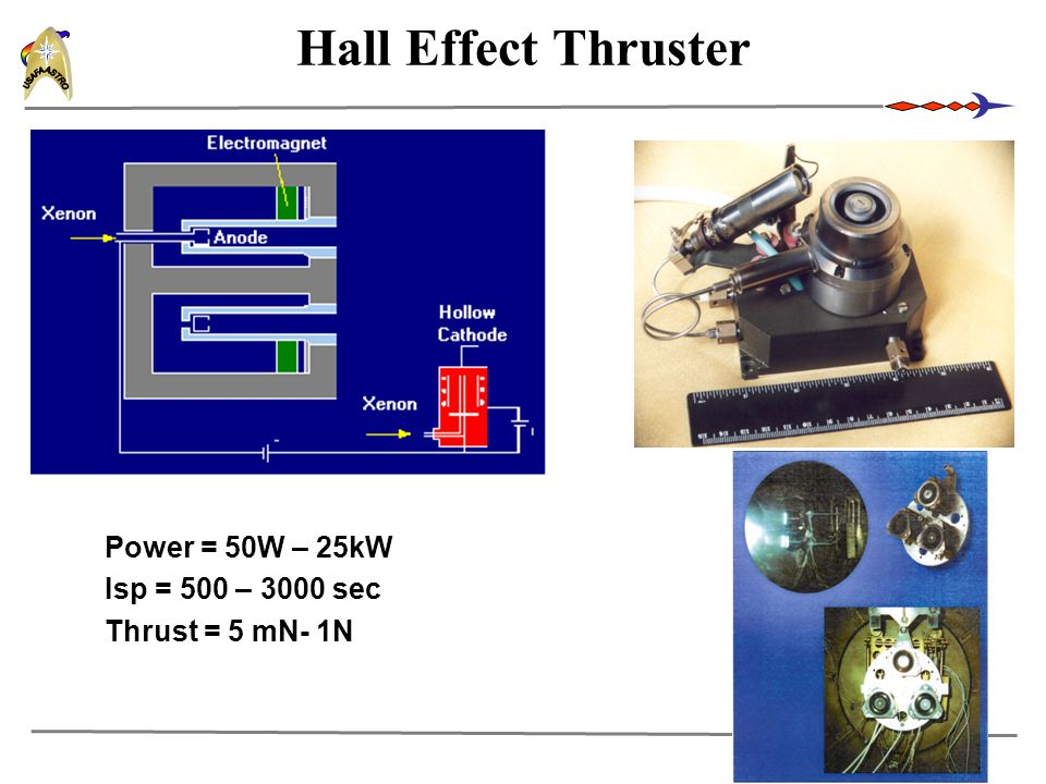 Hall Effect Thruster Power = 50W – 25kW Isp = 500 – 3000 sec