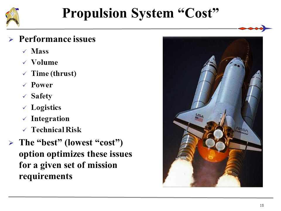 Propulsion System Cost