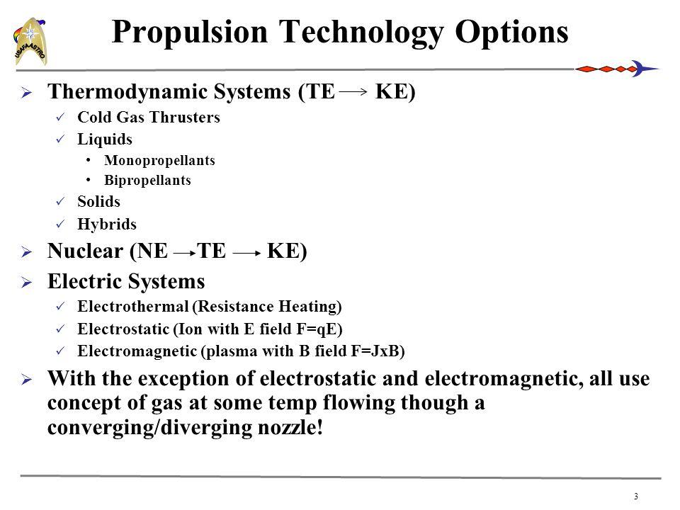 Propulsion Technology Options