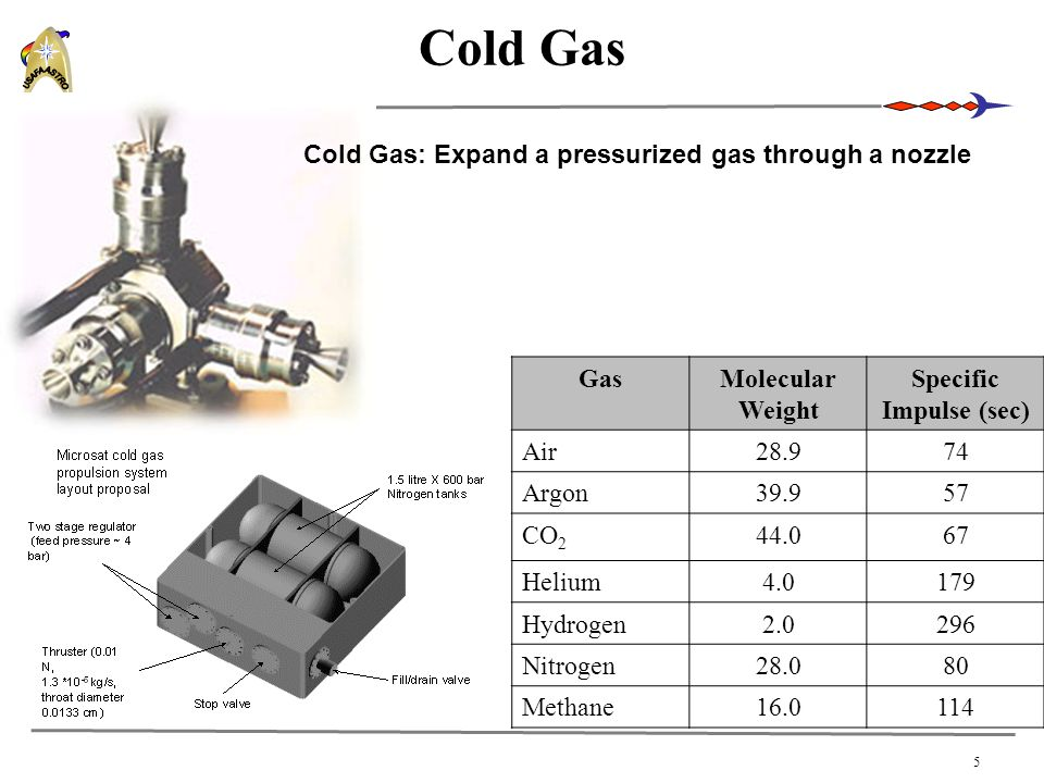 Cold Gas Cold Gas: Expand a pressurized gas through a nozzle Gas