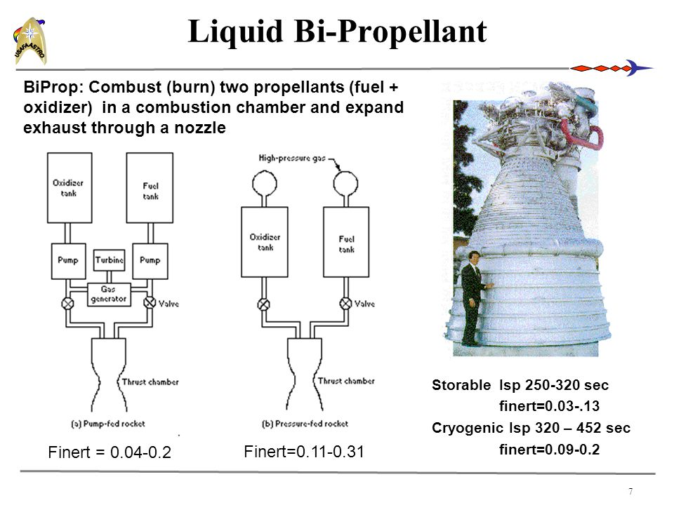 Liquid Bi-Propellant BiProp: Combust (burn) two propellants (fuel + oxidizer) in a combustion chamber and expand exhaust through a nozzle.