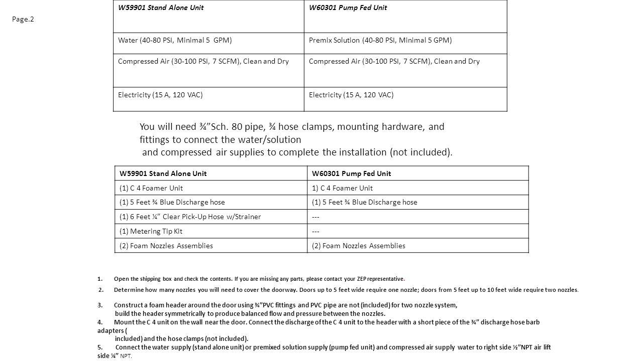 W59901 Stand Alone Unit W60301 Pump Fed Unit. Water (40-80 PSI, Minimal 5 GPM) Premix Solution (40-80 PSI, Minimal 5 GPM)