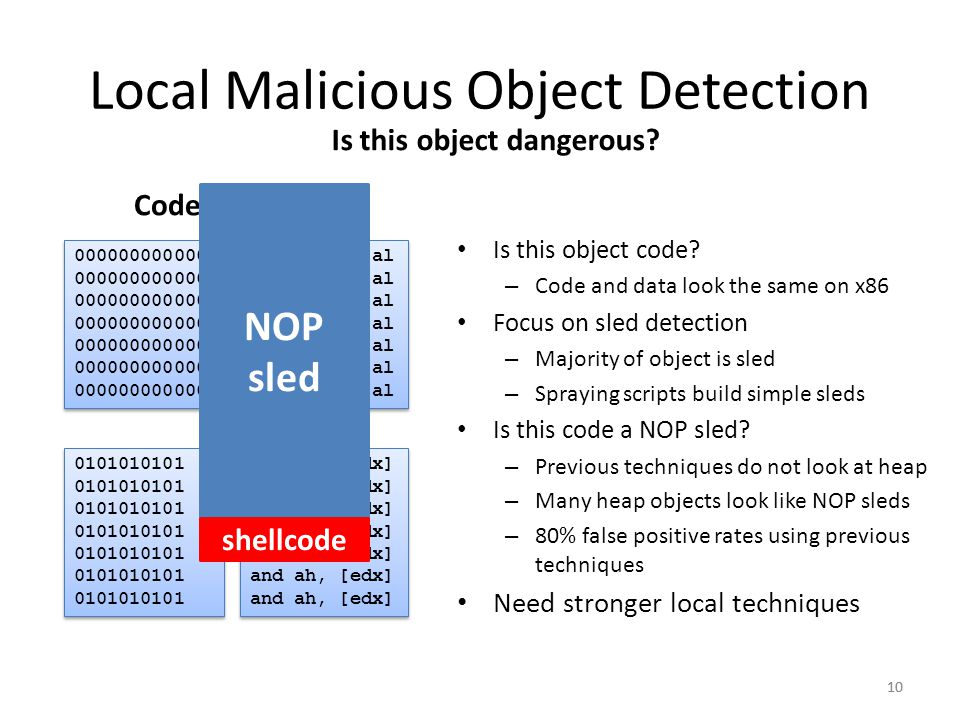 Local Malicious Object Detection