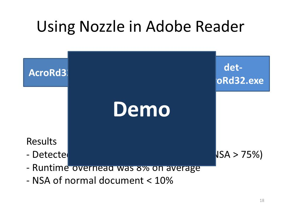 Using Nozzle in Adobe Reader