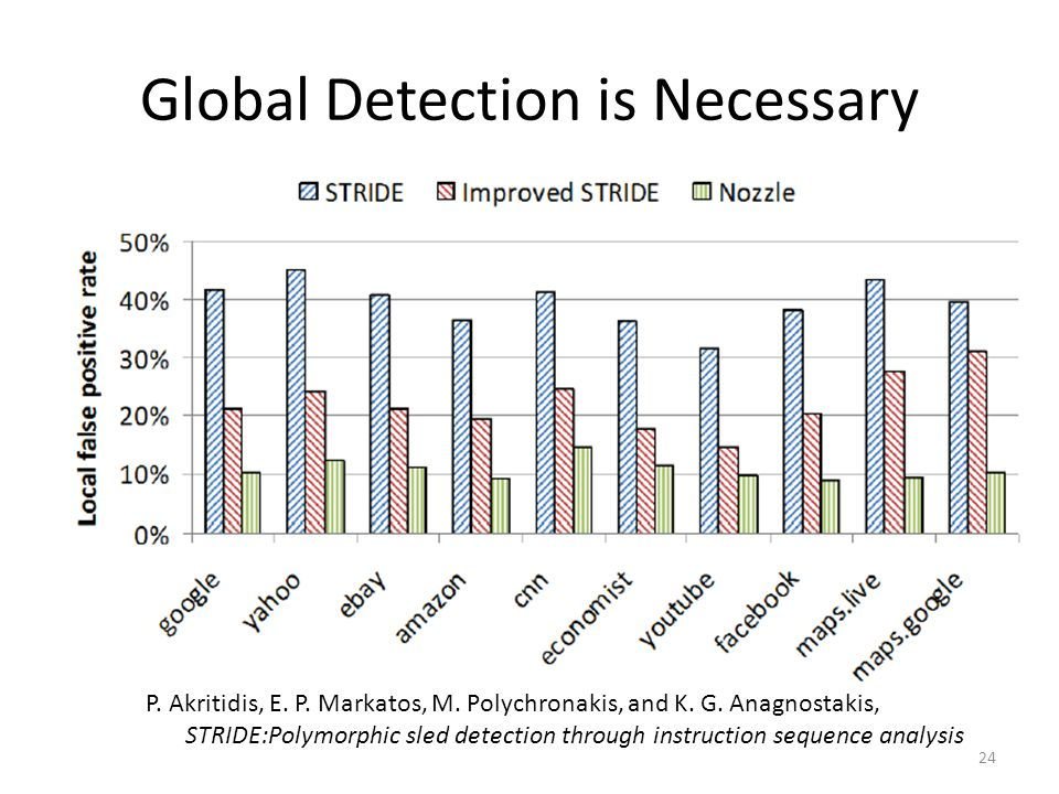Global Detection is Necessary