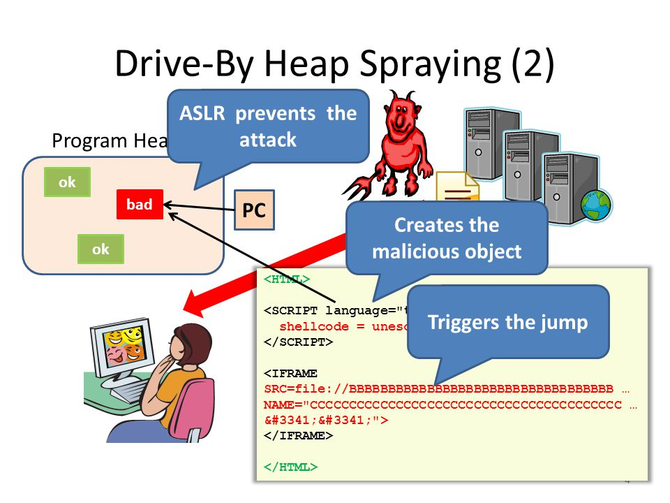 Drive-By Heap Spraying (2)