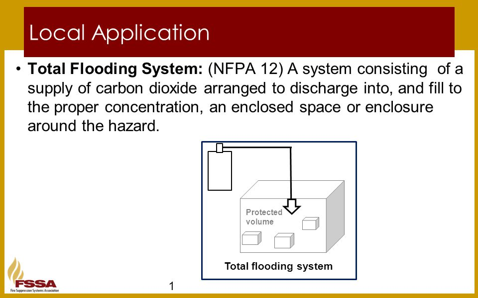 Local Application Total Flooding System Nfpa 12 A System Consisting Of A Supply Of Carbon Dioxide Arranged To Discharge Into And Fill To The Proper Ppt Video Online Download