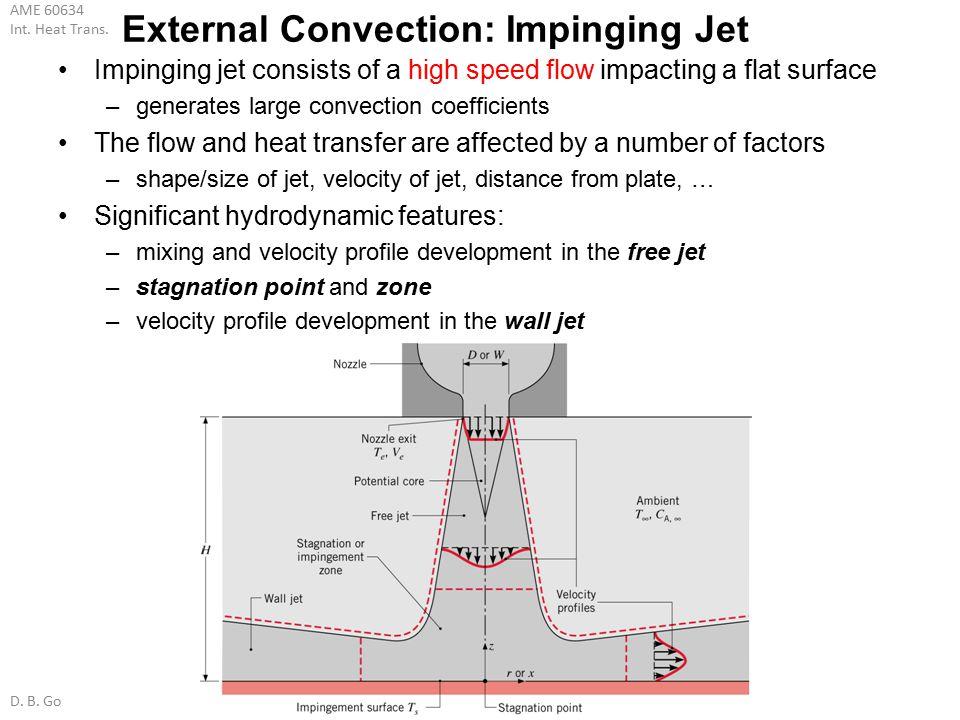 External Convection: Impinging Jet