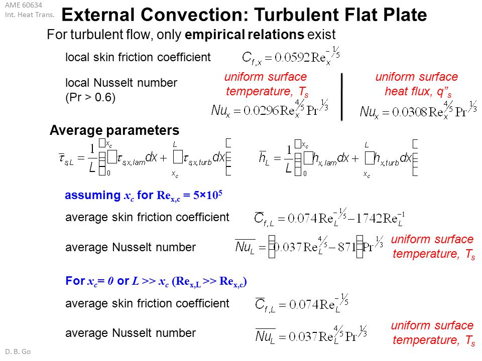 External Convection: Turbulent Flat Plate