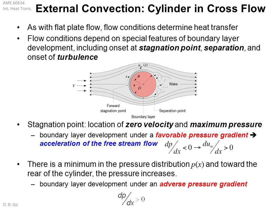 External Convection: Cylinder in Cross Flow