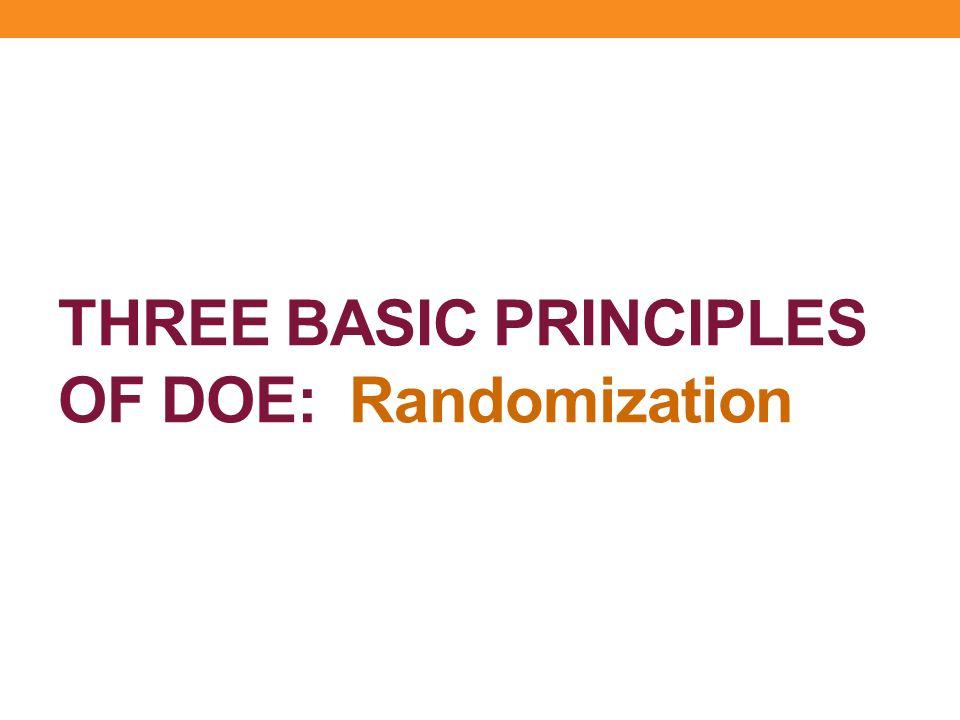 THREE BASIC PRINCIPLES OF DOE: Randomization